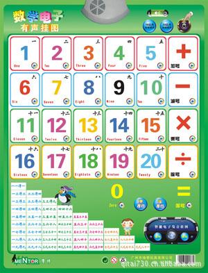 【儿童电子书数学有声挂图】价格