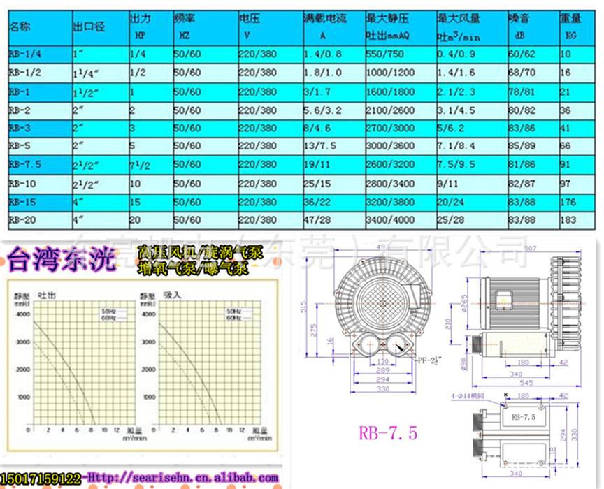 高压风机 RB风机  旋涡气泵 真空泵 打气机 增氧气泵 风泵