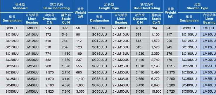 【美亚特(MYT?中国)直线轴承固定座组件加长雅马哈rv902电源图纸图片