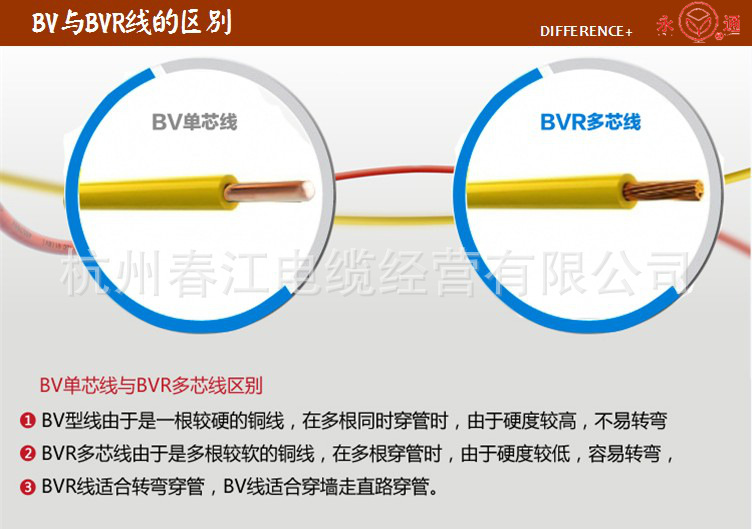 电源线-BVR10正品永通牌软图纸-电源线尽在中国移动装修电线营业厅图片