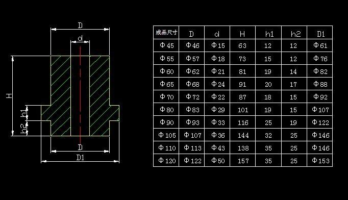【螺母获得阀杆v螺母铜图纸Φ120H62】厂家仙游手如何直销诛图片