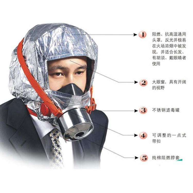 万博体育ios下载器材 防烟面罩