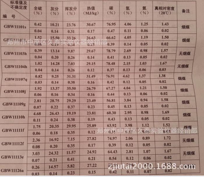 号煤样品煤样煤标准标样GBW1110111101u山冶-广东建筑设计师熊飞图片