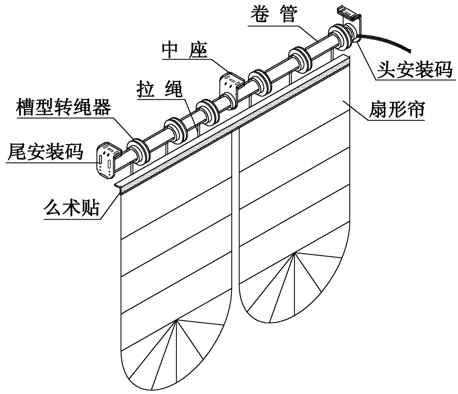 电动罗马帘(卷帘系统)