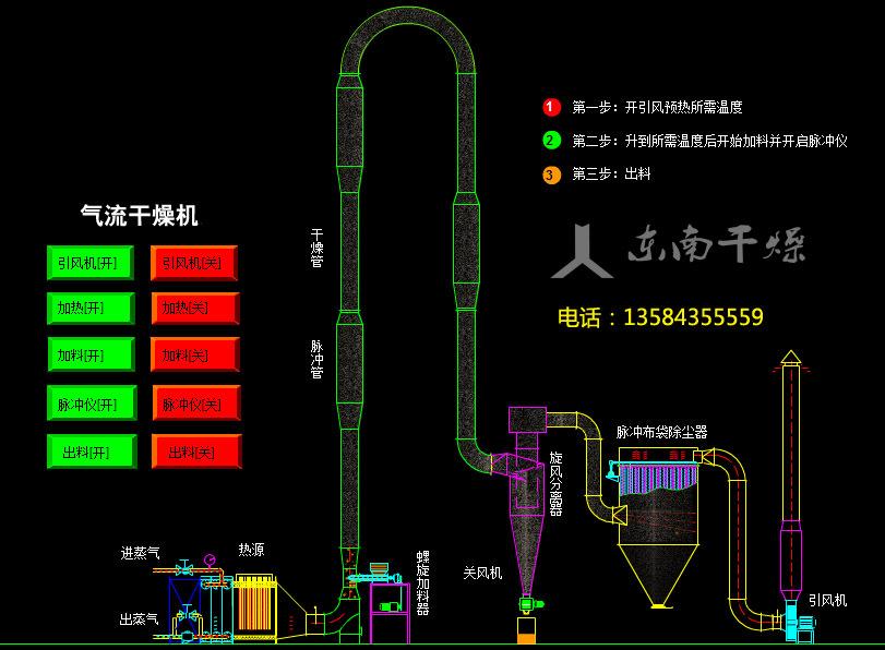 供优质QG-50型脉冲气流干燥机 专业生产 塑料球磨片干燥机图片_1