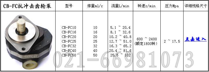 CB-FC20齿轮泵
