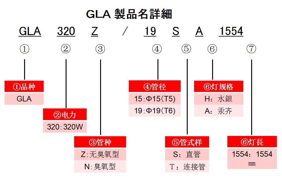 东芝紫外线灯GLA制品名详细