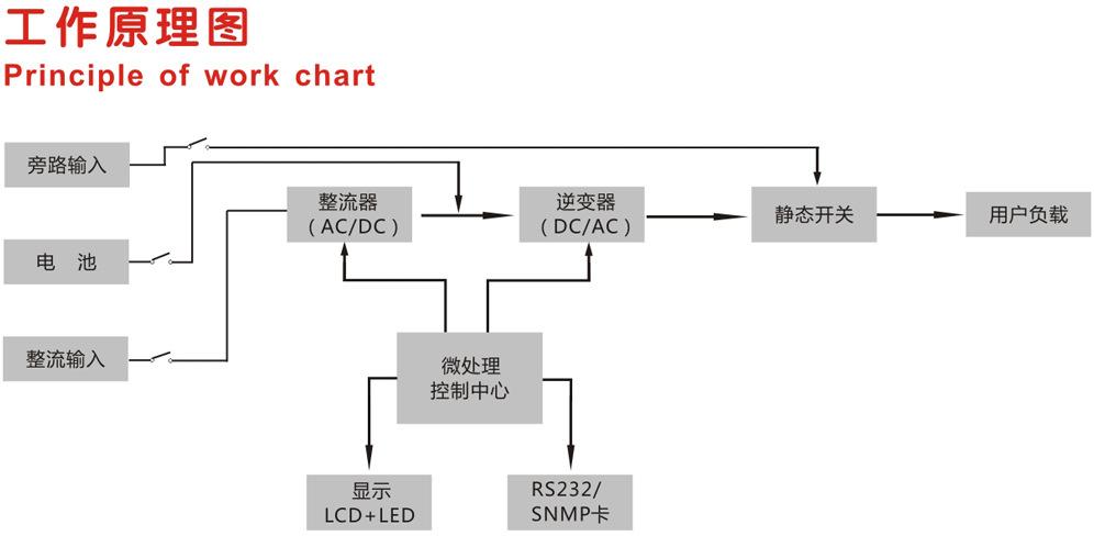 MP原理圖