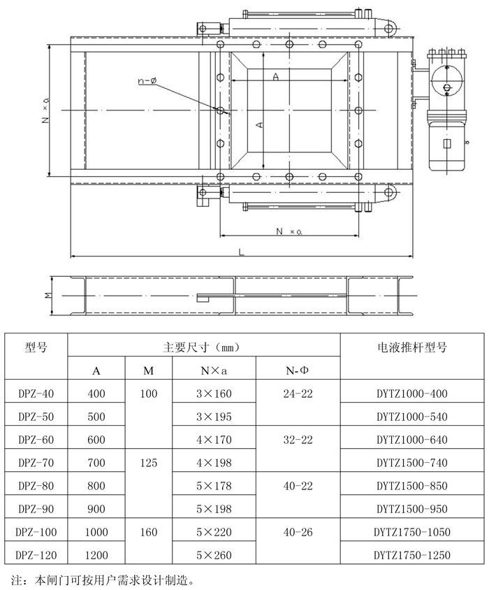 DPZ型電液動平板閘門
